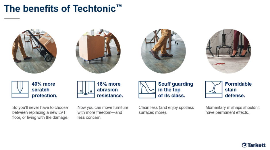 Benefits of Techtonic