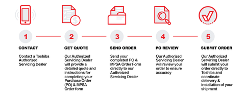 infographic on how to order from Toshiba