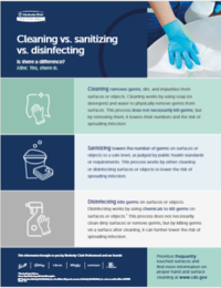 cleaning sanitizing disinfecting