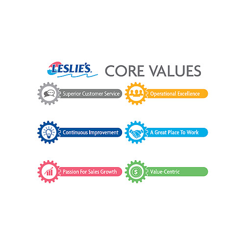 Leslies Core Values