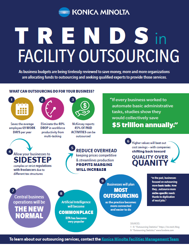Trends in Outsourcing PDF