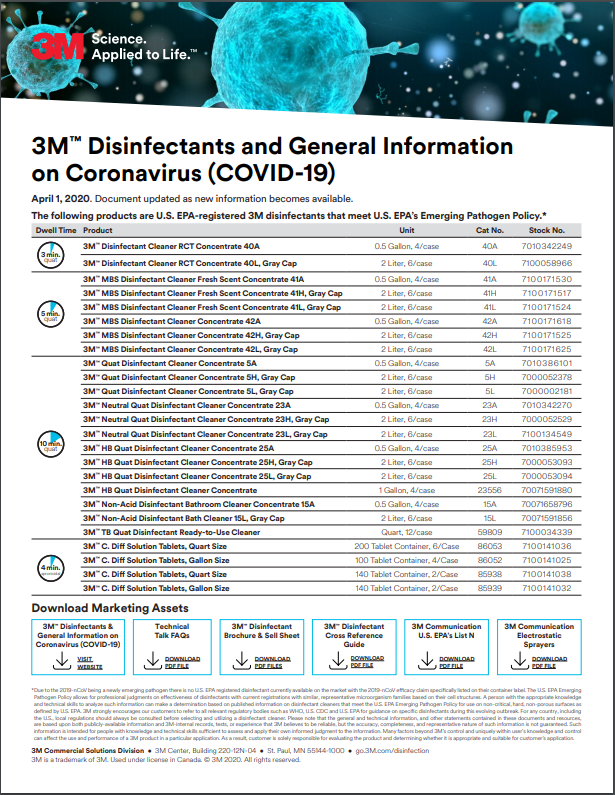 3M Disinfectants and General Information on Covid-19 and U.S. EPA-registered disinfectants