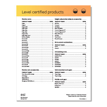 LevelCertifiedProducts_thumbnail
