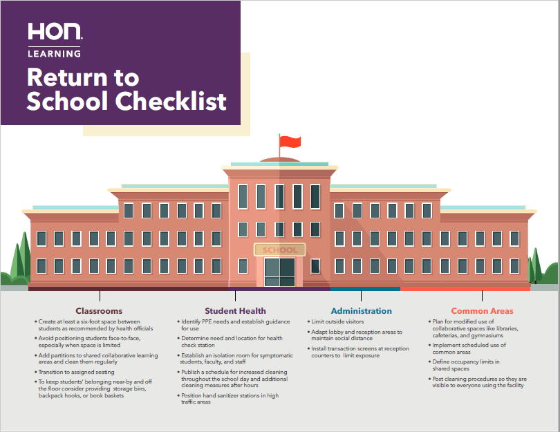 Return to School Checklist