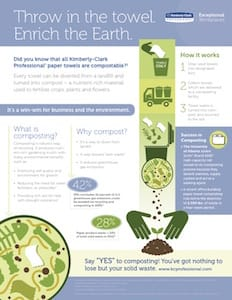P14-4281Compost-Infograph