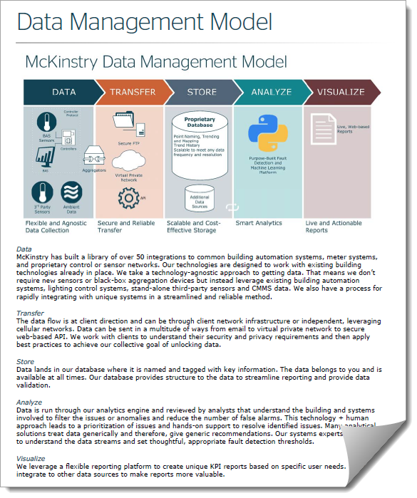 McKinstry Data Management