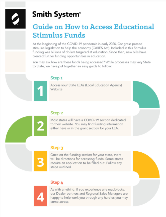 How to Access Stimulus Funds