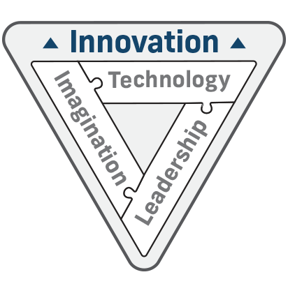 The Chariot Group, Innovation, Technology, Imagination, and Leadership