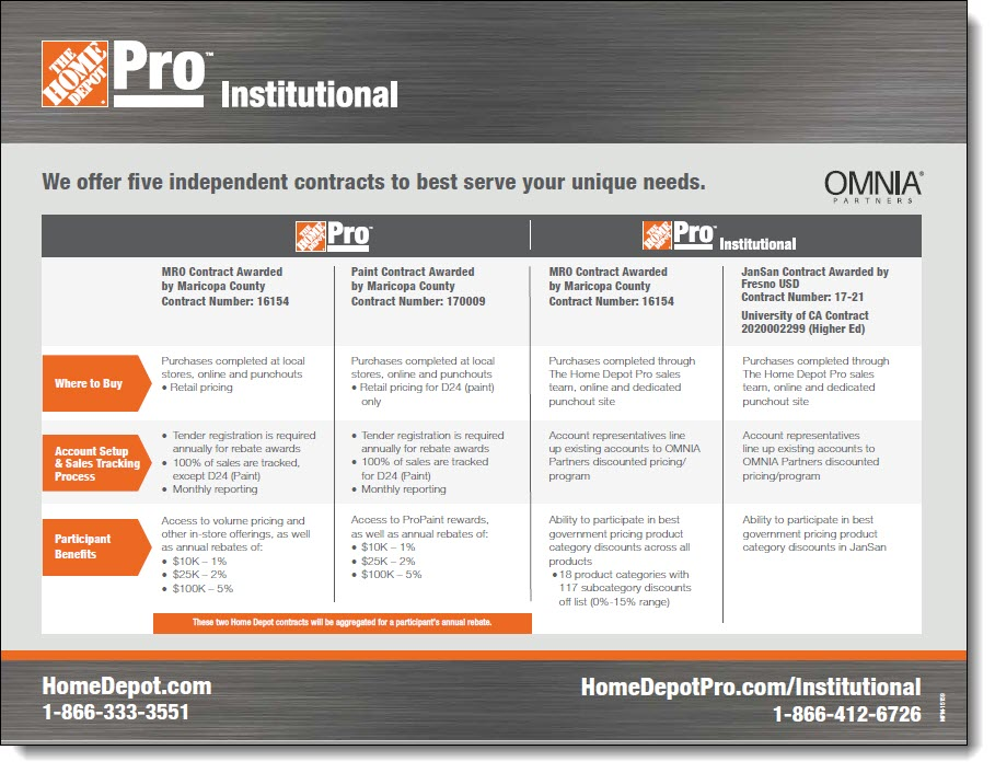 Home Depot Pro Contracts
